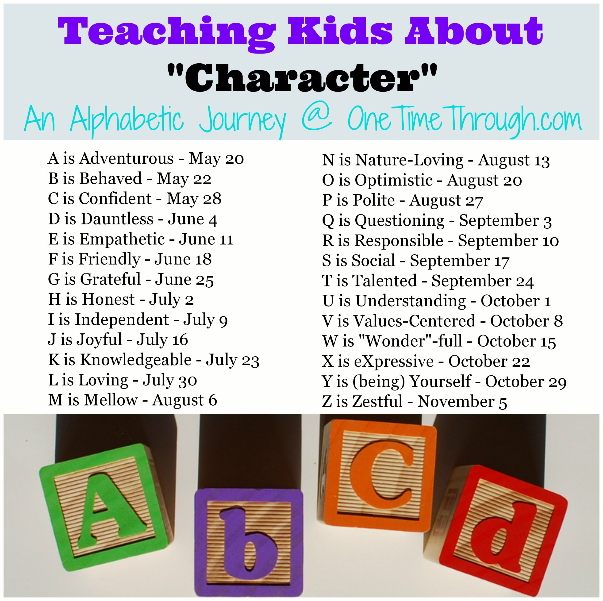 List of alphabetic journey topics regarding teaching children character