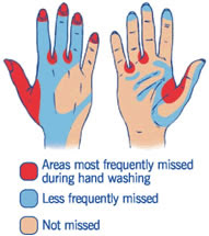 good_hand_washing