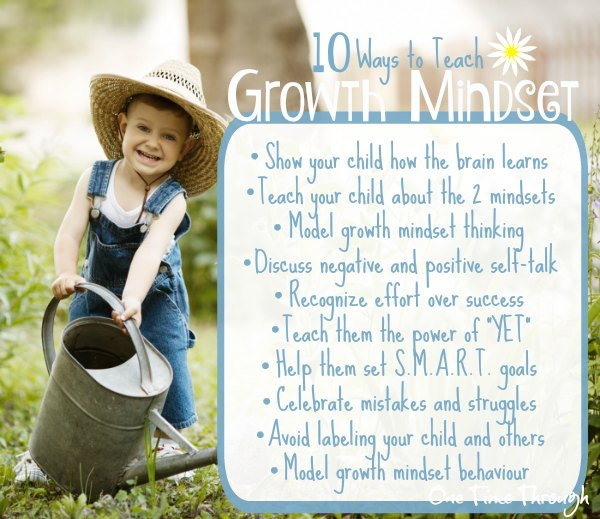 A Mindset Shift To Continue Supporting >> 10 Ways To Teach Kids To Have A Growth Mindset One Time Through