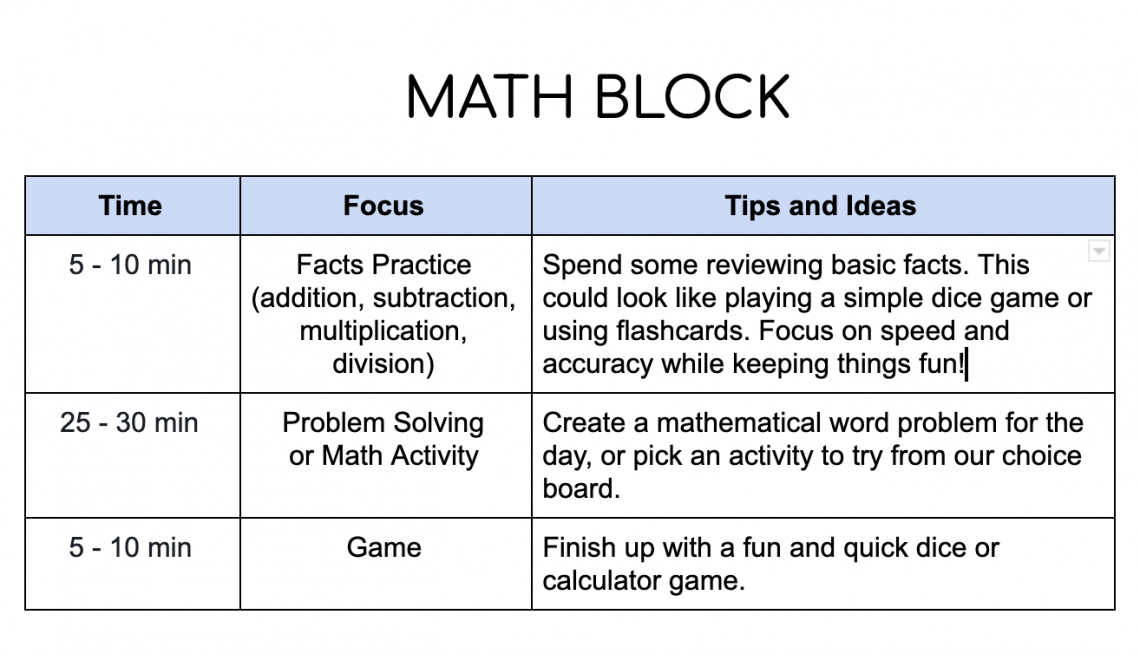 An overview of a daily mathematics lesson.